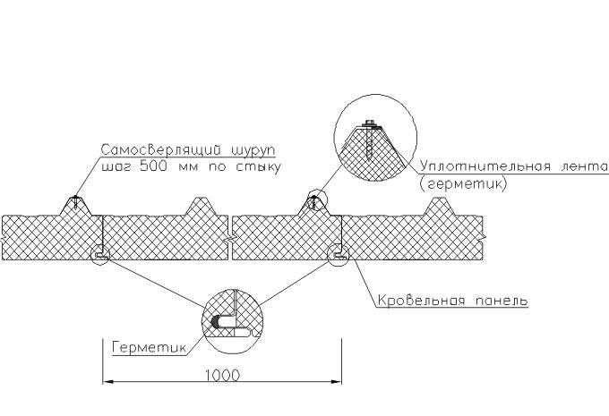 Соединение кровельных панелей с высоким гофром