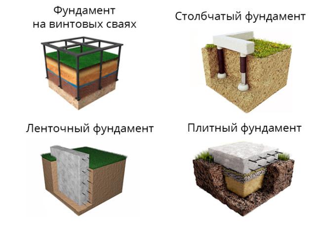 Основные типы фундаментов