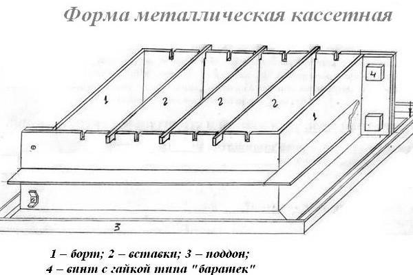 Металлическая кассетная форма