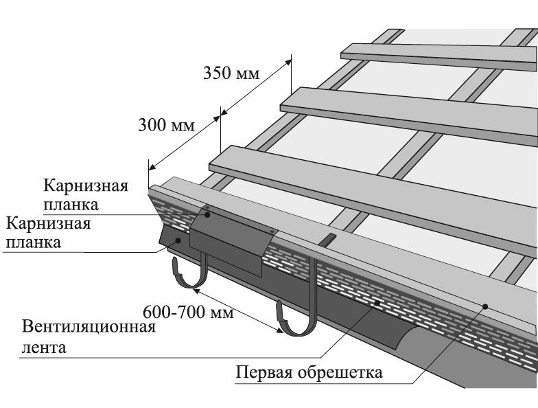 Схема монтажа карнизной планки