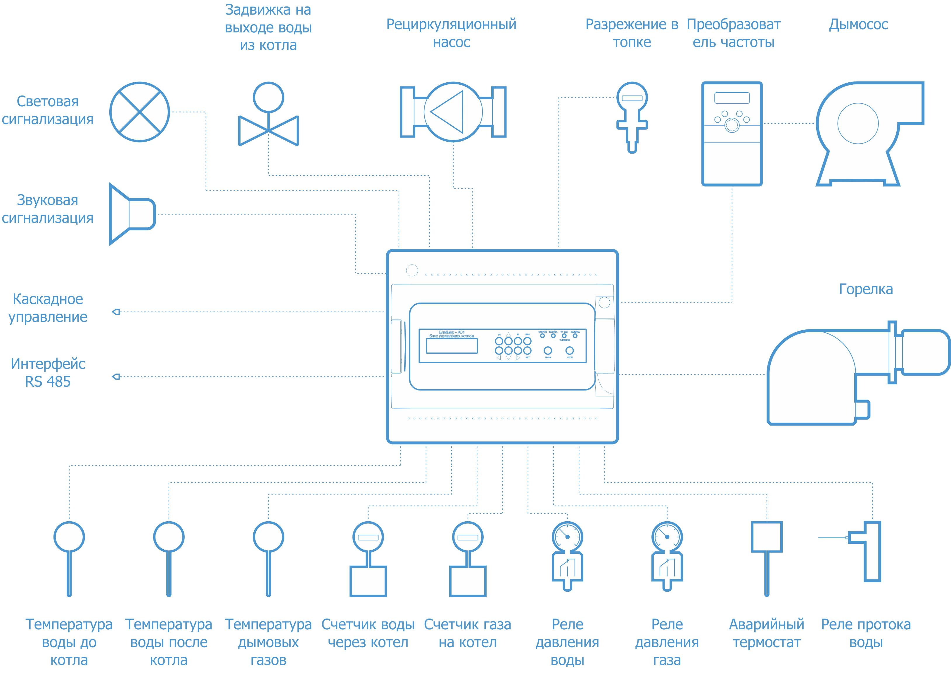 Схема блока управления котла