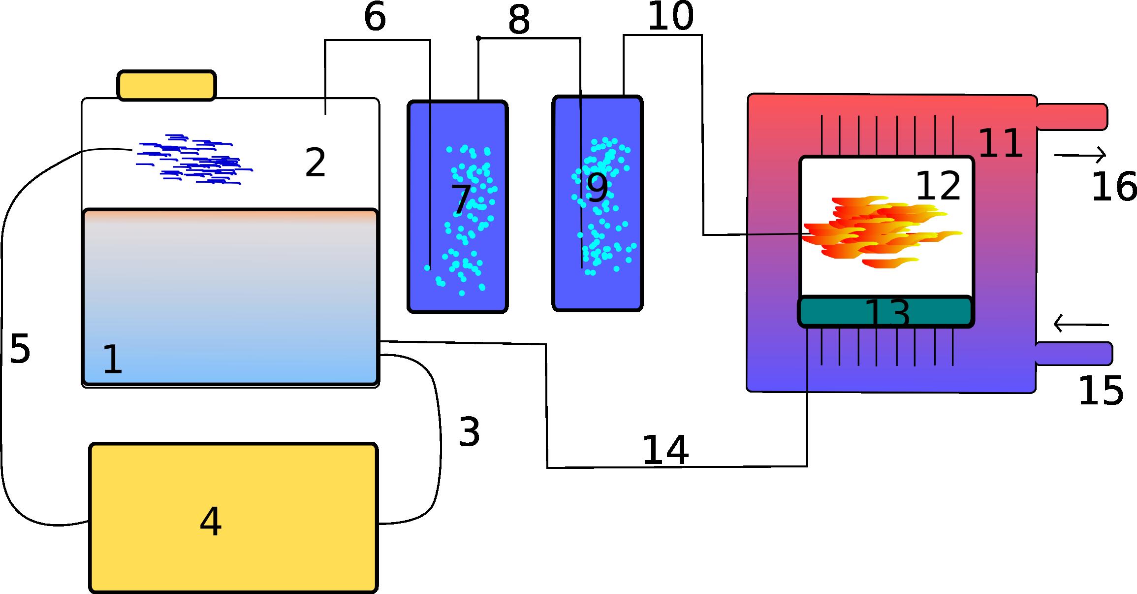 Схема водородного котла