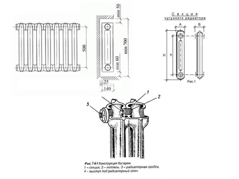 Устройство чугунного радиатора