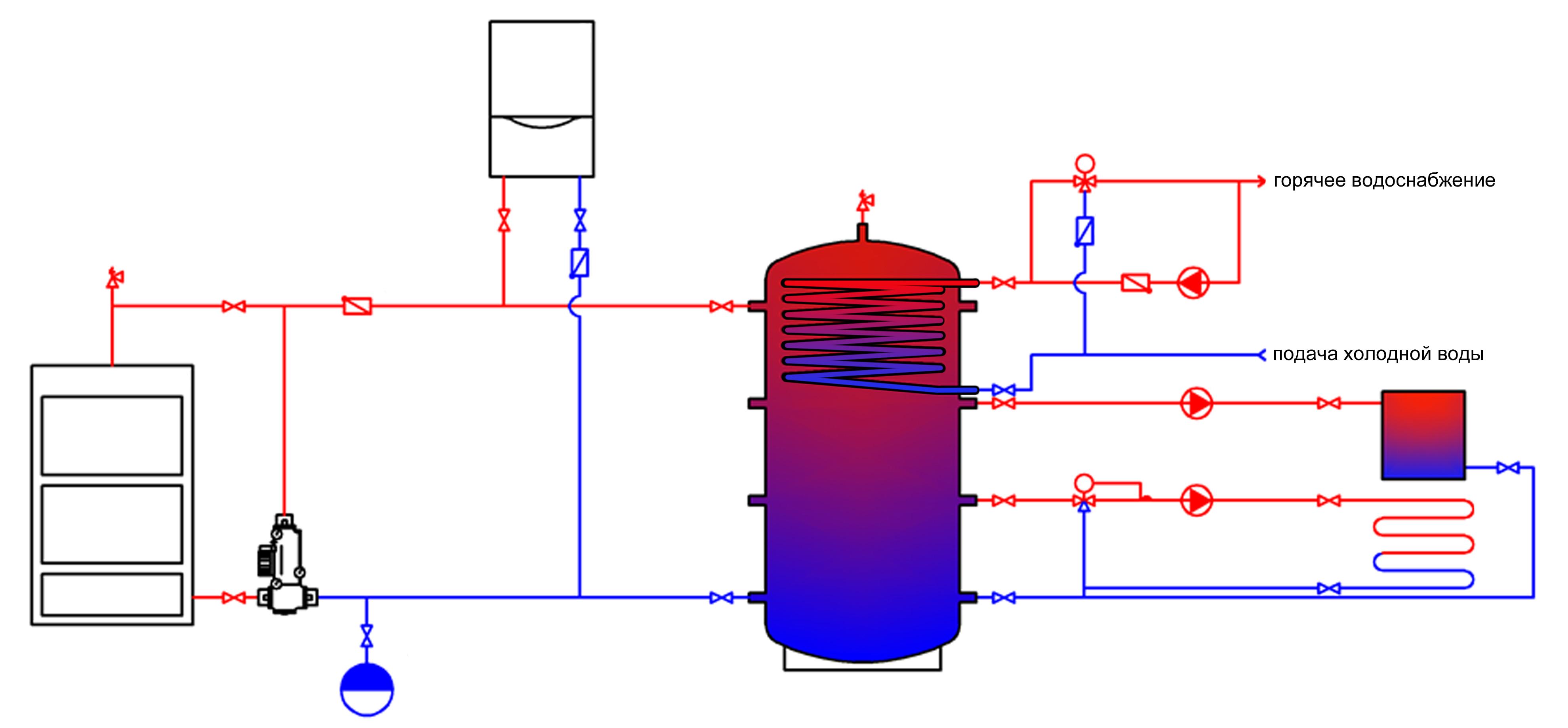 Схема подключения теплообменника в системе отопления Уплотнения теплообменника Alfa Laval T8-MFM Ачинск