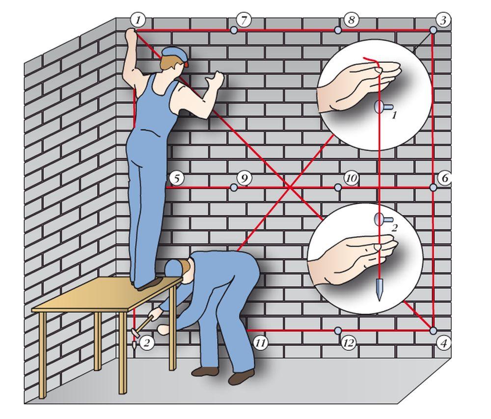 какие есть маяки для штукатурки стен