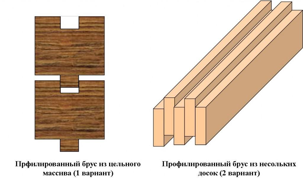 Профилированный брус варианты