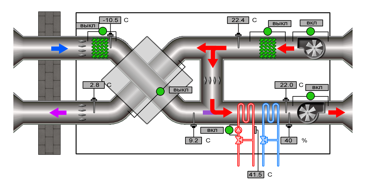 Схема вентиляции с рекуператором