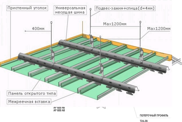 Монтажная схема потолка