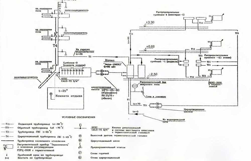 Схема разводки пластиковых труб