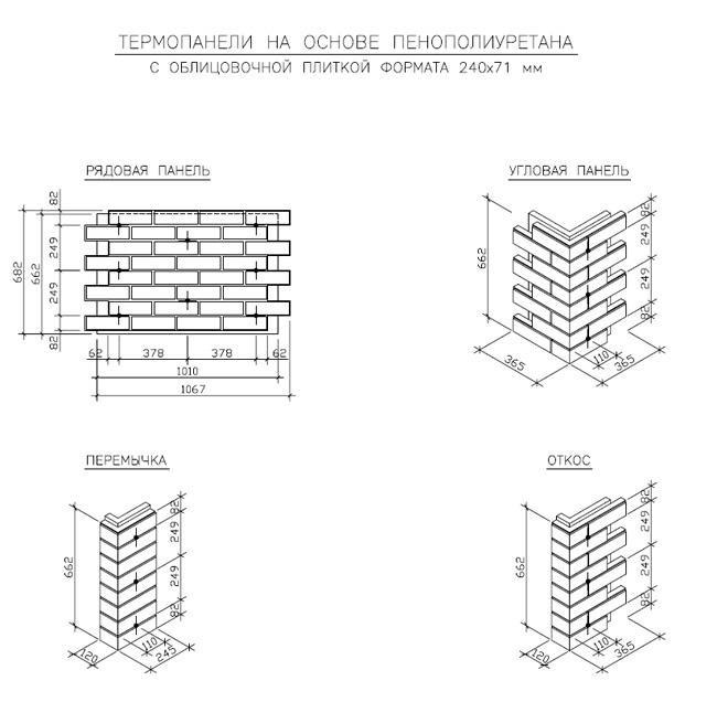 Схема клинкерных термопанелей