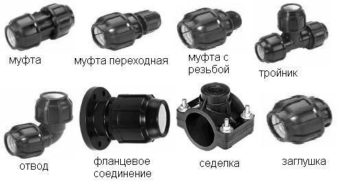 Виды фитингов для пластиковых труб