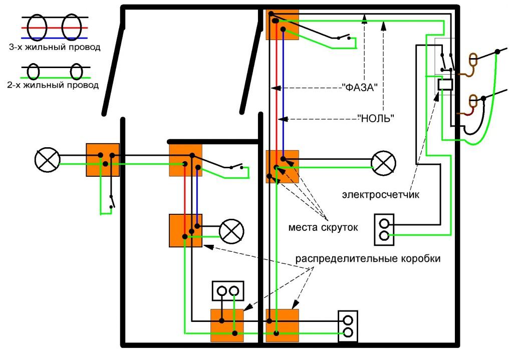Схема электропроводки с распределительной коробкой