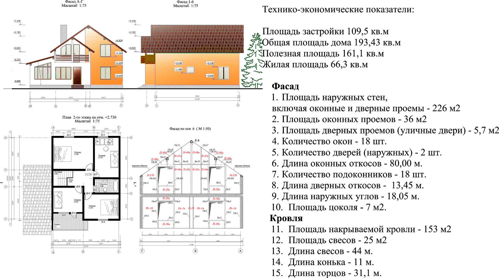 Схема каркасного дома с фундаментом