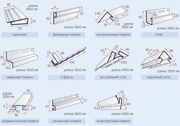 Фасадный сайдинг схема