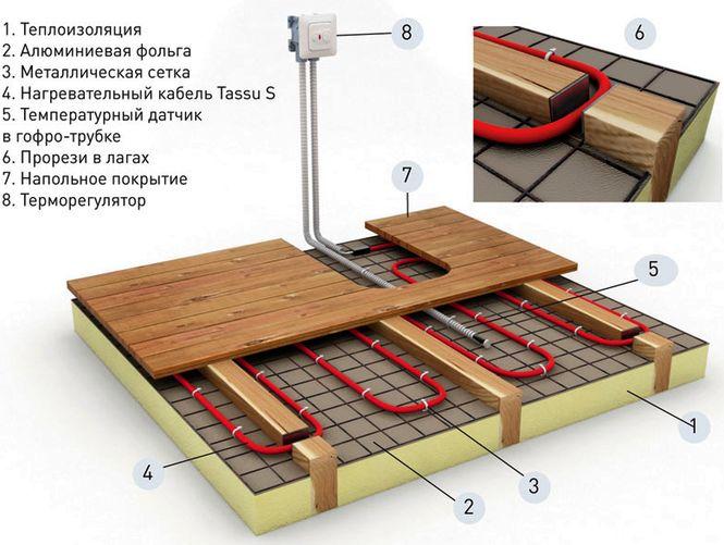 Дома деревянного ремонт и стен крыши