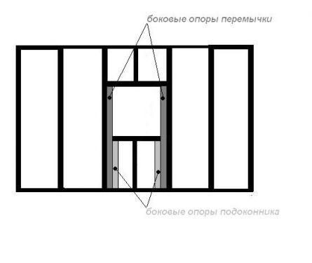 Боковые опоры для окна каркасного дома