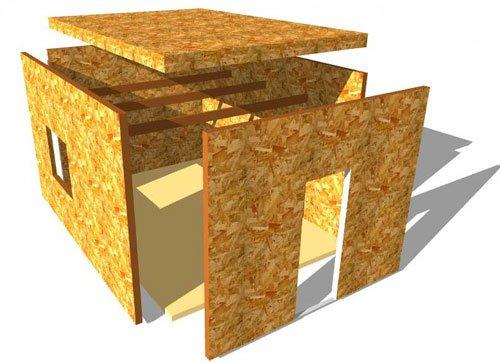 Дом построить из СИП панелей, как собрать конструктор