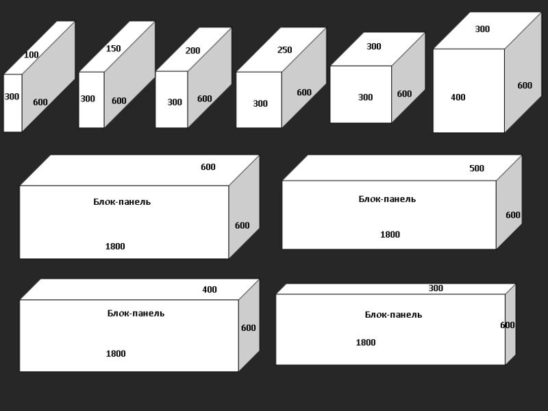 Виды пенобетонных блоков