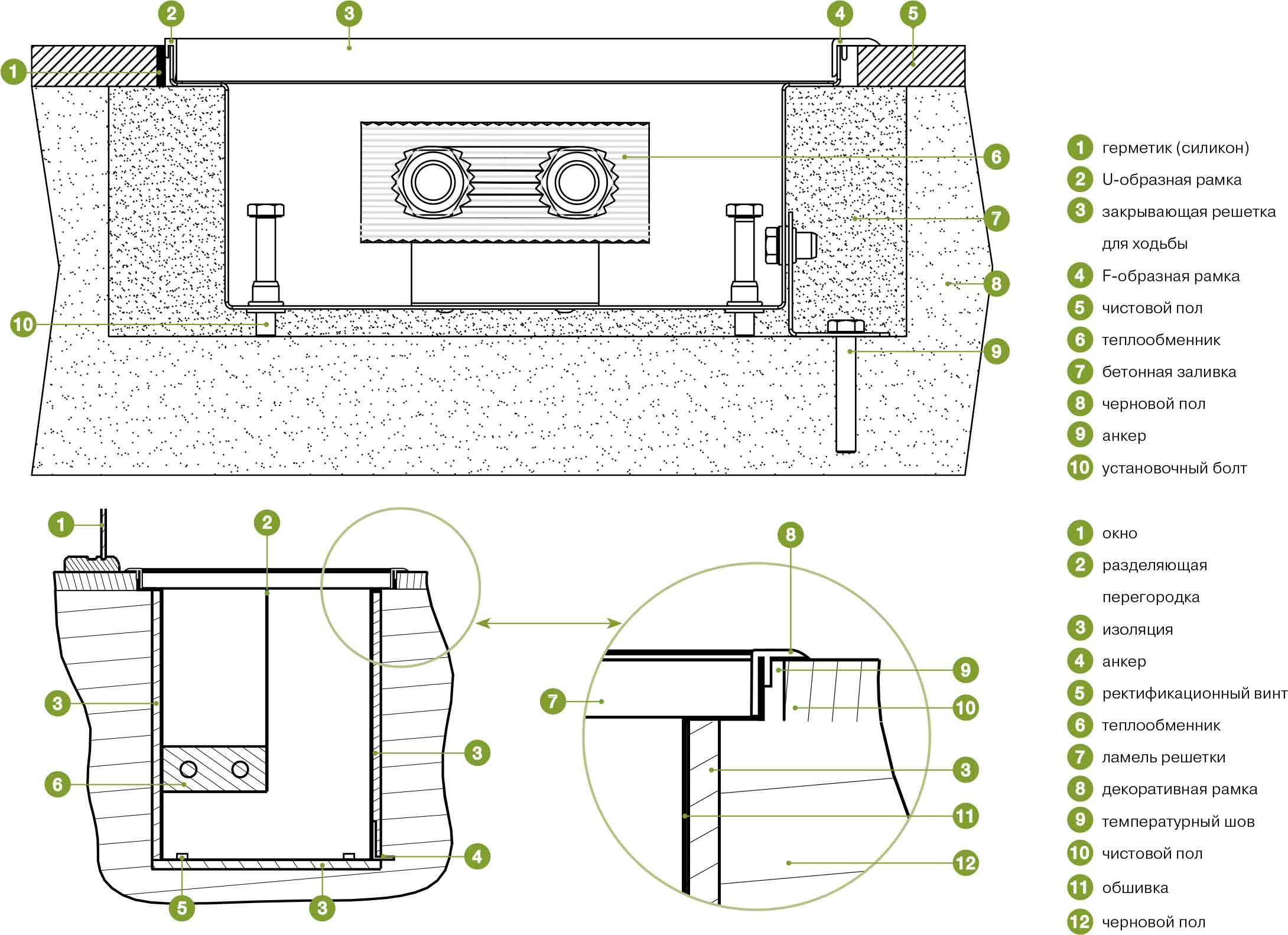 Схема подключения конвектора