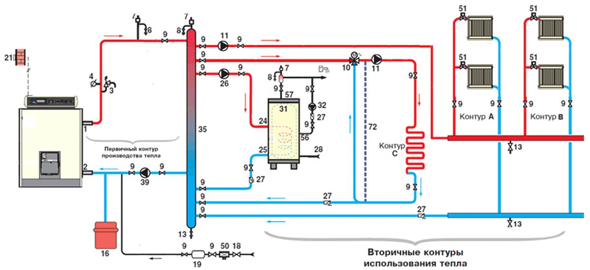 Однотрубное водяное отопление в частном доУсилитель звука