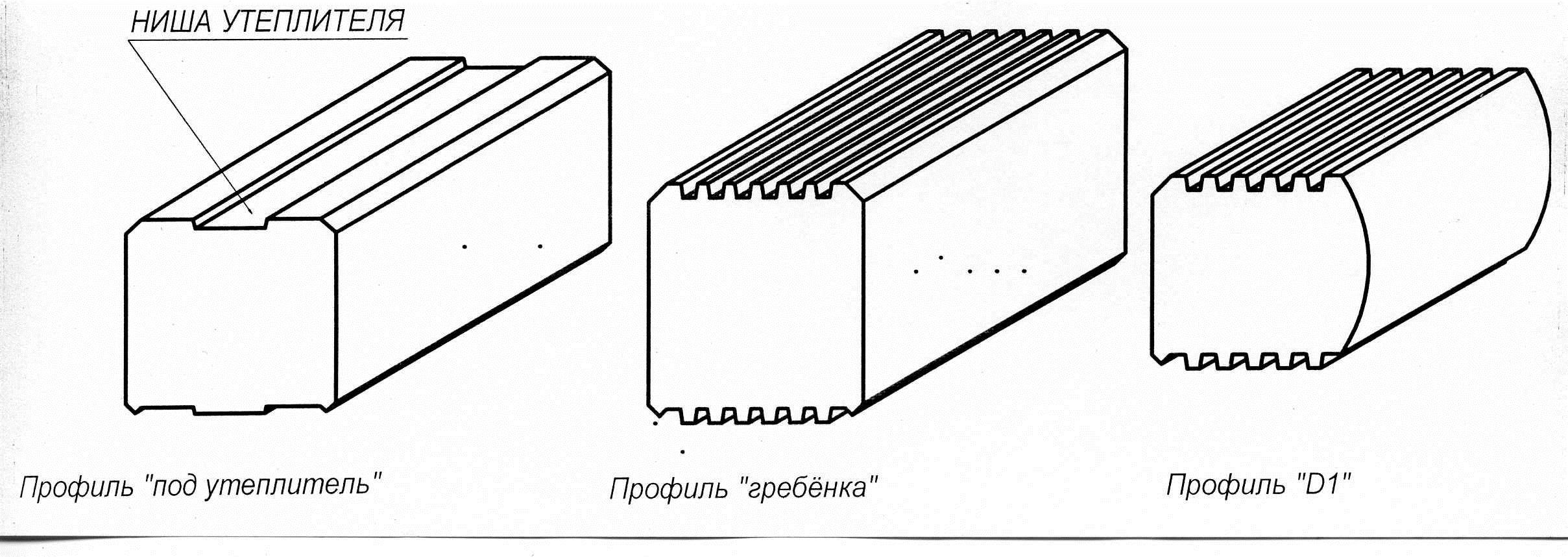 Типы деревянного бруса