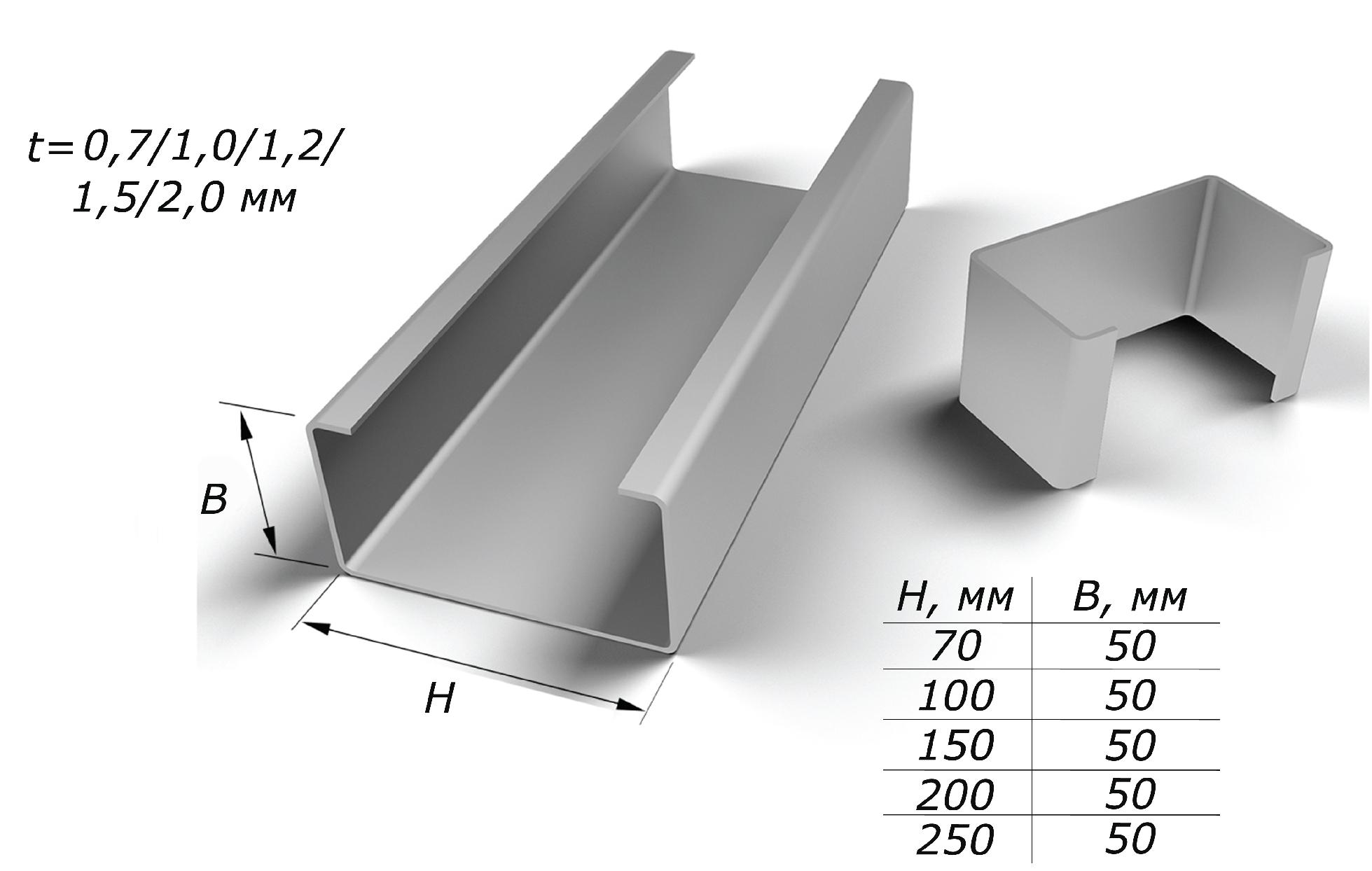 Схема размеров стоечного профиля