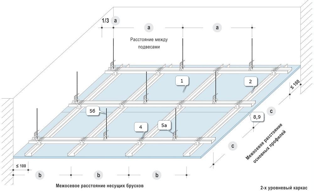 Профиль для навесного потолка