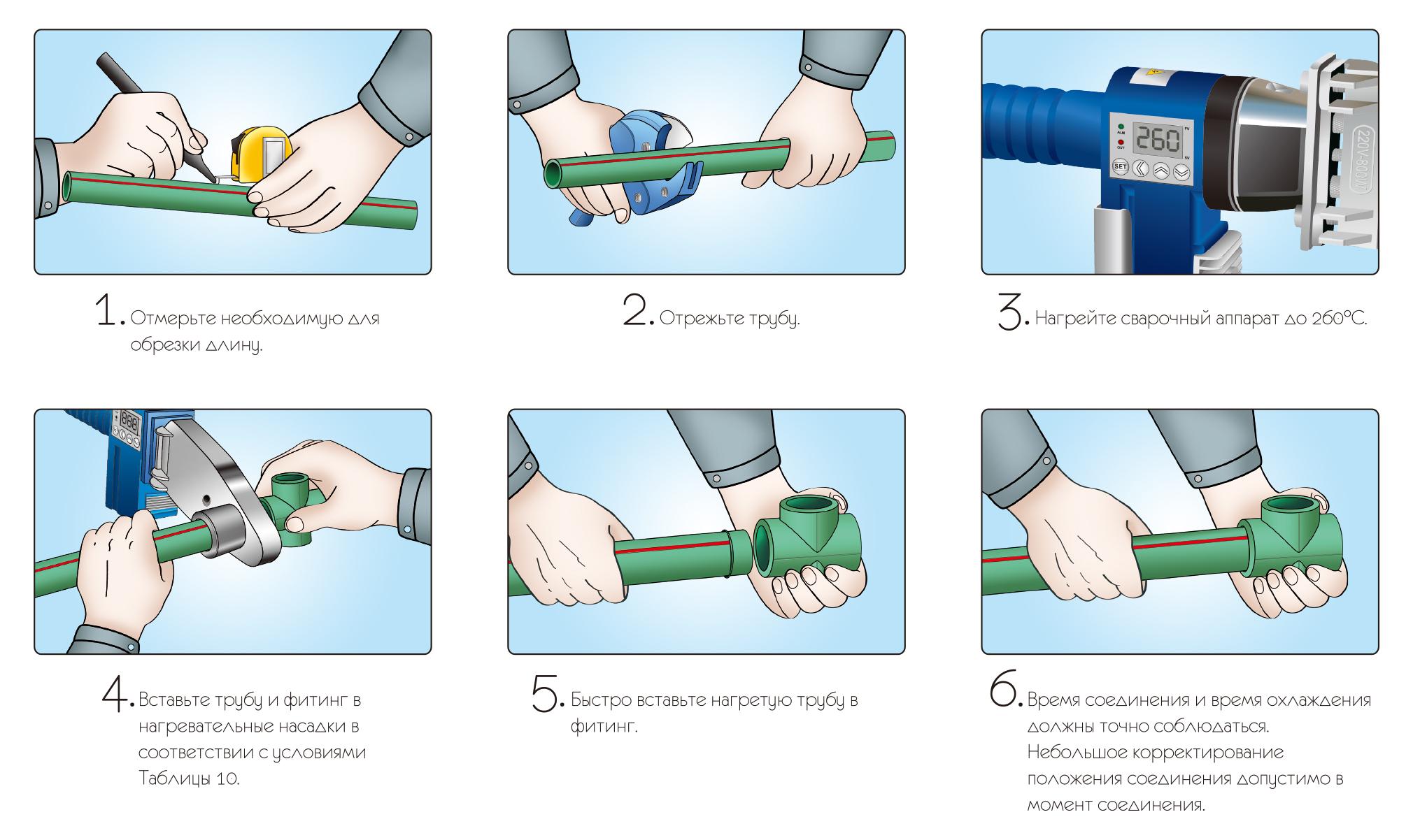 Монтаж полипропиленовых труб своими руками без сварки