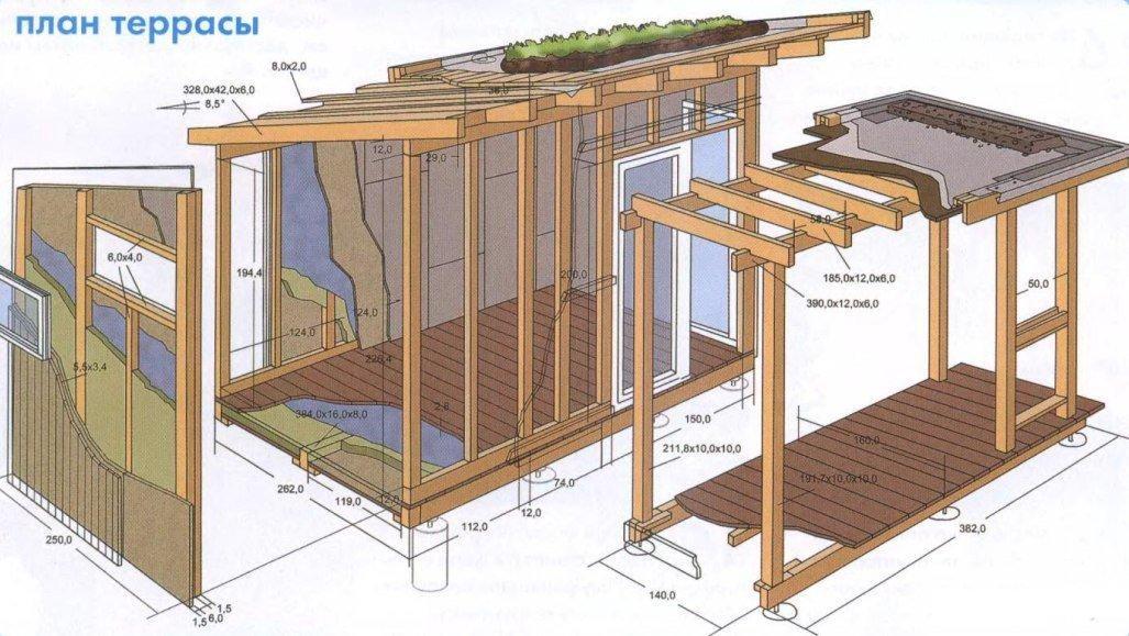 Терраса пристроенная к дому