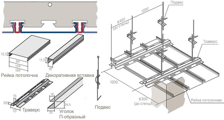 Схема реечного потолка в ванной