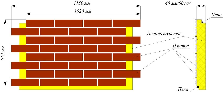 Схема укладки клинкера