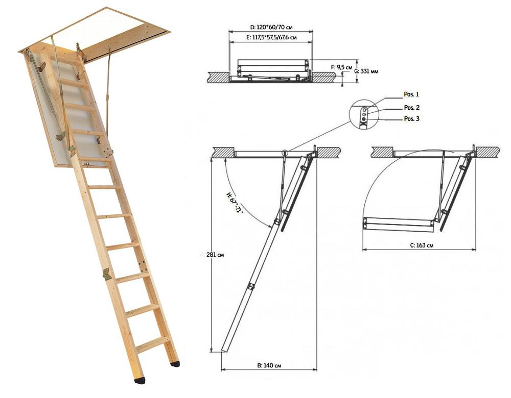 Чертёж раздвижной лестницы на чердак